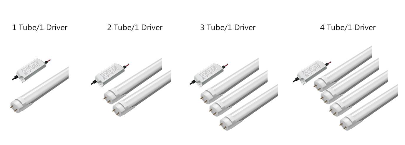 type-c led t8 tube with external driver