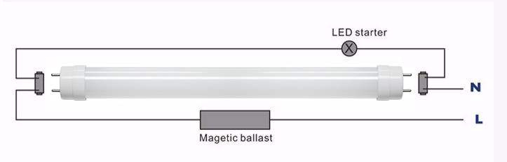 Led T8 Glass Tube Light