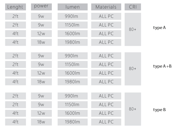 t8 led tube d shape specification