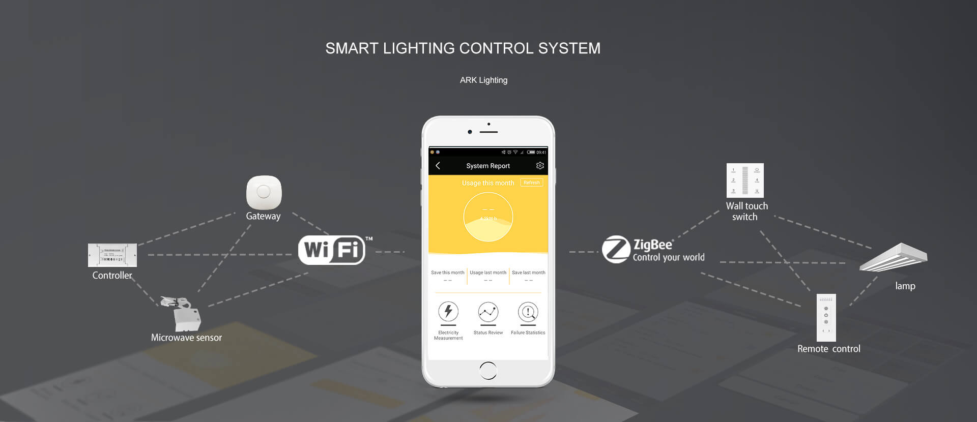 smart tunable white troffer light