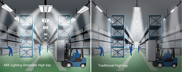 ark rotatable linear high bay vs traditional led high bay lights
