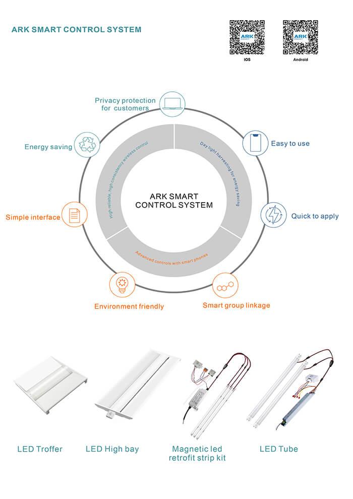 smart lighting energy-arkshine.com.jpg