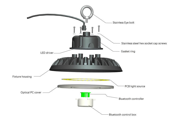 Smart UFO led high bay light structures