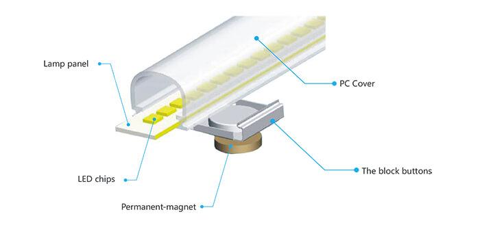 T8 Magnetic LED strip lights retrofit kit