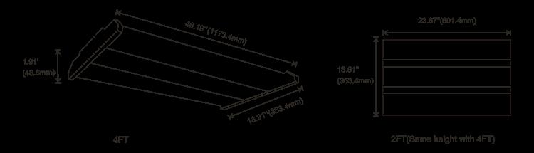 Rotatable Linear High Bay