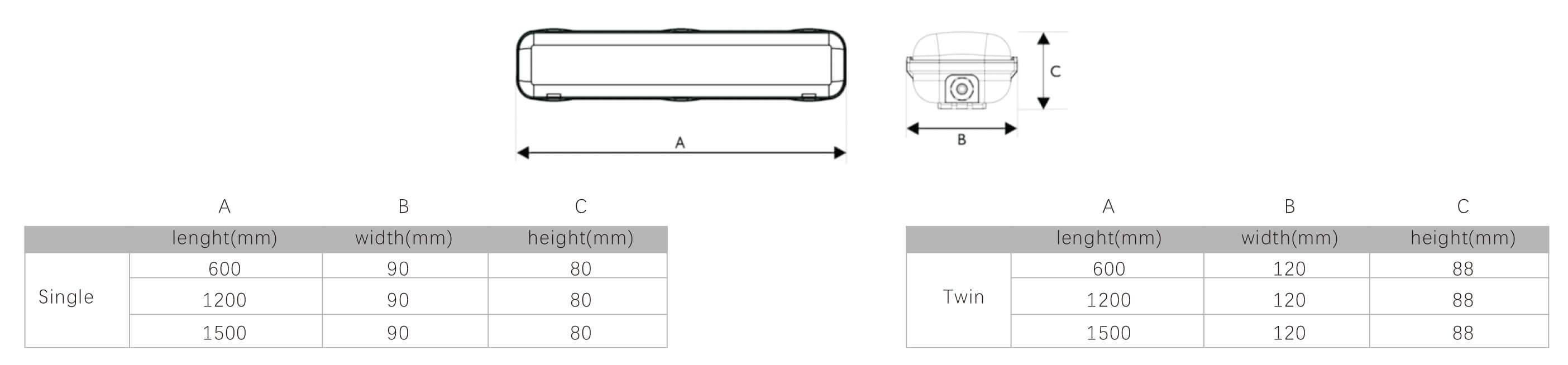 Smart Led Tri-Proof Light